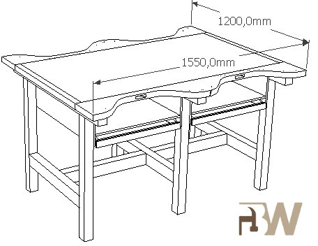 Plan workbench